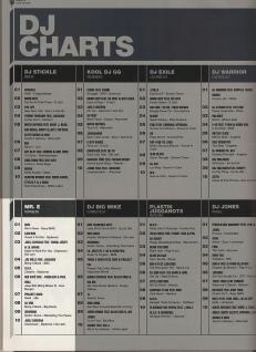 Mr. E DJ Charts at Juice Magazine